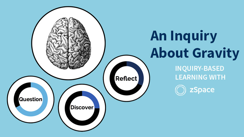 Infographic: Inquiry-Based Learning