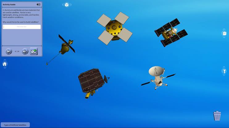 Types of Artificial Satellites