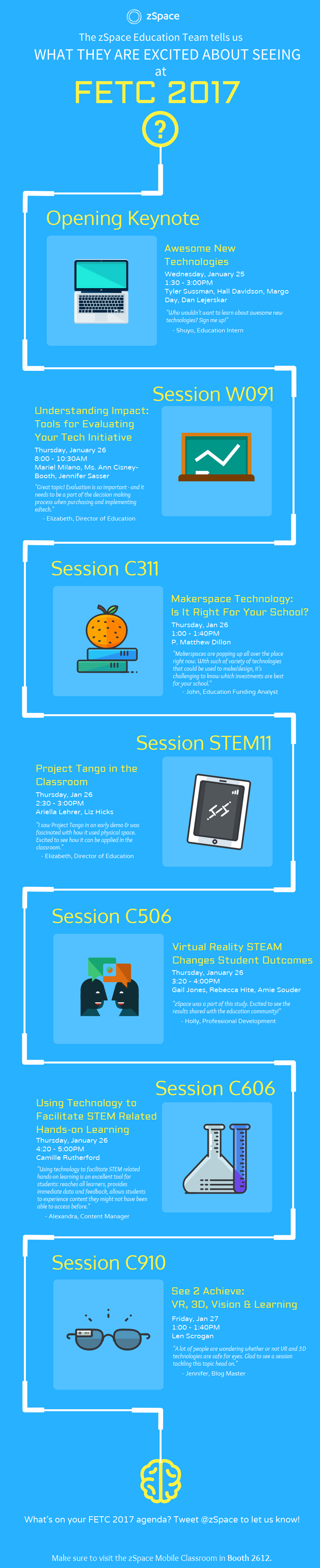 FETC 2017 Infographic by the zSpace Education Team