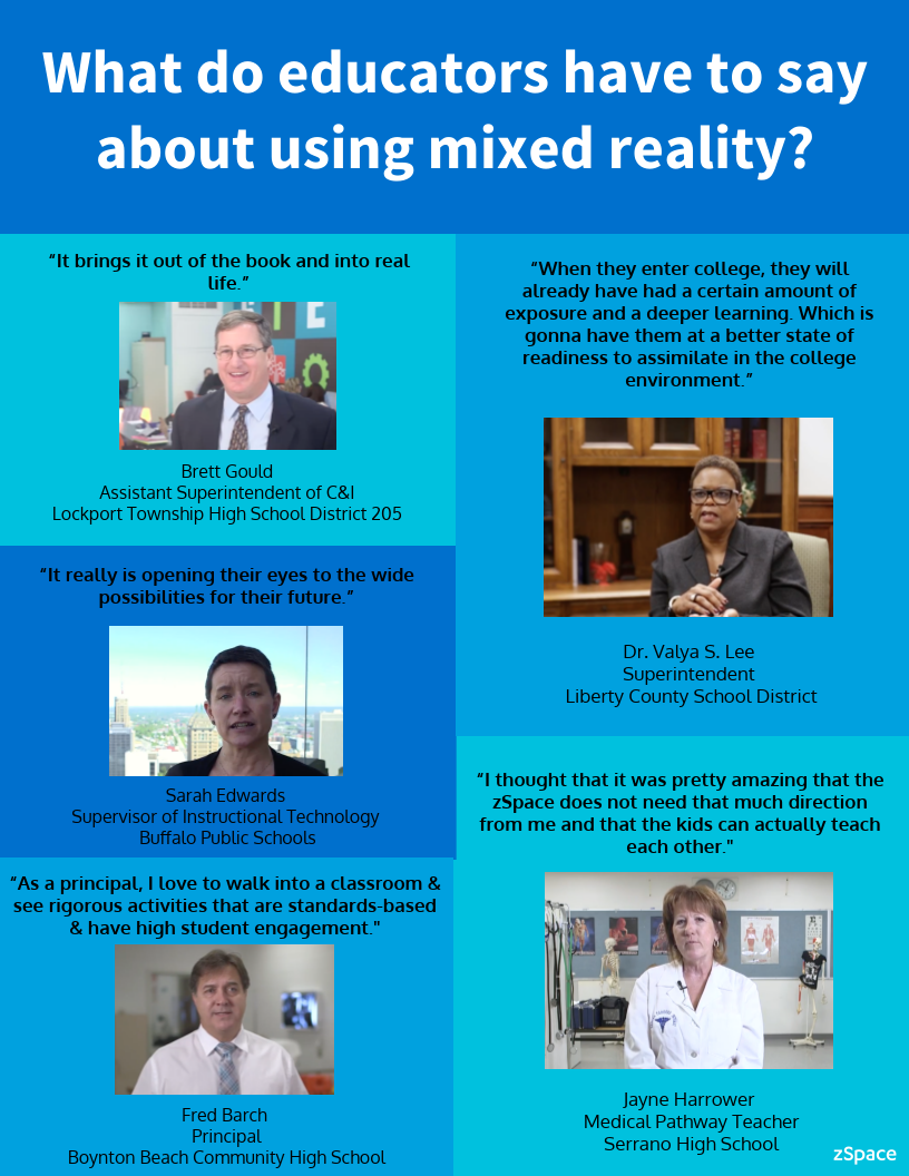 Infographic with Educator Quotes about Mixed Reality