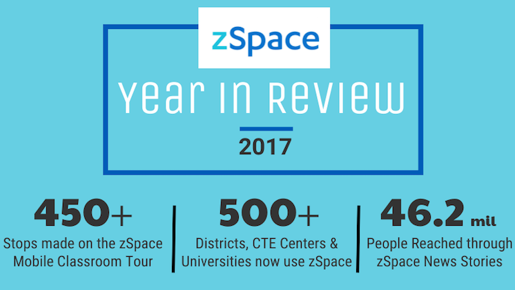 Infographic: 2017 in Review